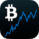 Apps Like CryptoBar & Comparison with Popular Alternatives For Today