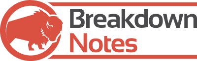 Apps Like Breakdown Notes & Comparison with Popular Alternatives For Today