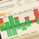 Apps Like HTML5 Please & Comparison with Popular Alternatives For Today