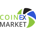 Apps Like CoinexMarket & Comparison with Popular Alternatives For Today
