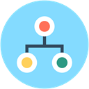Apps Like SequenceDiagram.org & Comparison with Popular Alternatives For Today